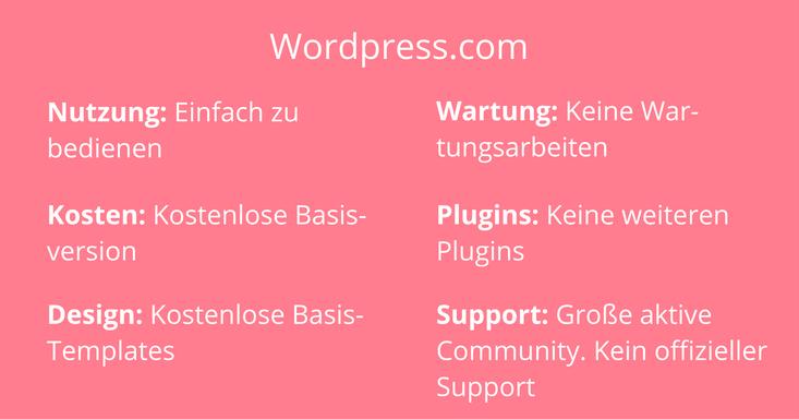 Wordpress.com auf einen Blick