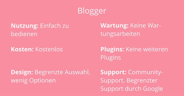 Blogger auf einen Blick